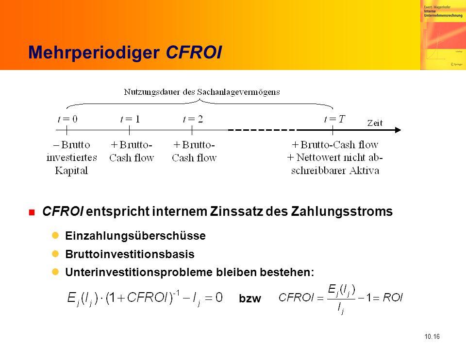 Mehrperiodiger CFROI CFROI entspricht internem Zinssatz des Zahlungsstroms. Einzahlungsüberschüsse.