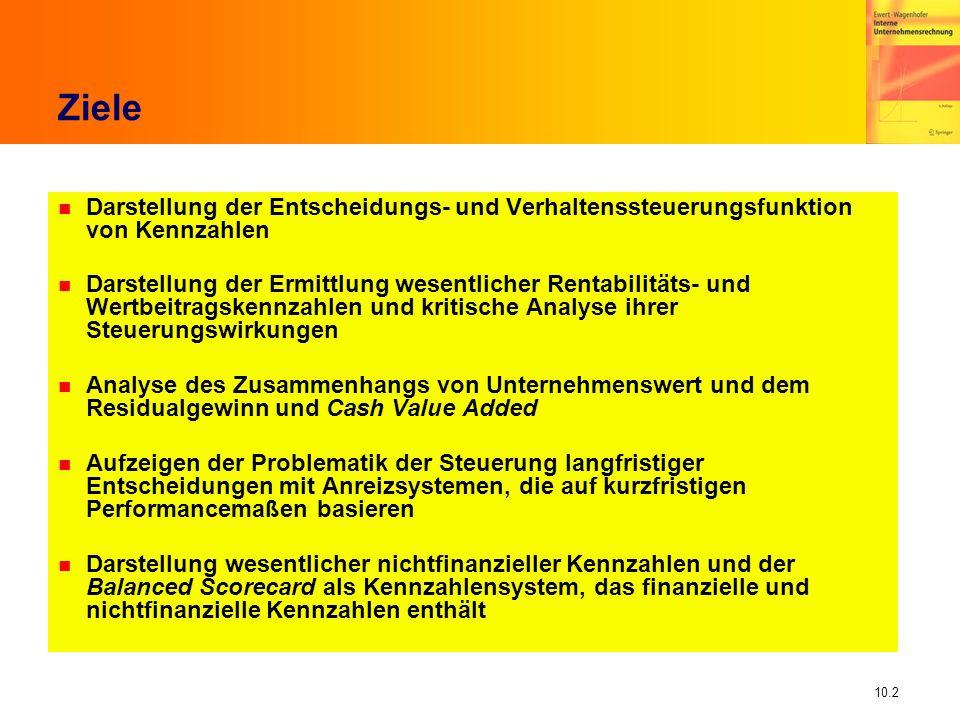 Ziele Darstellung der Entscheidungs- und Verhaltenssteuerungsfunktion von Kennzahlen.