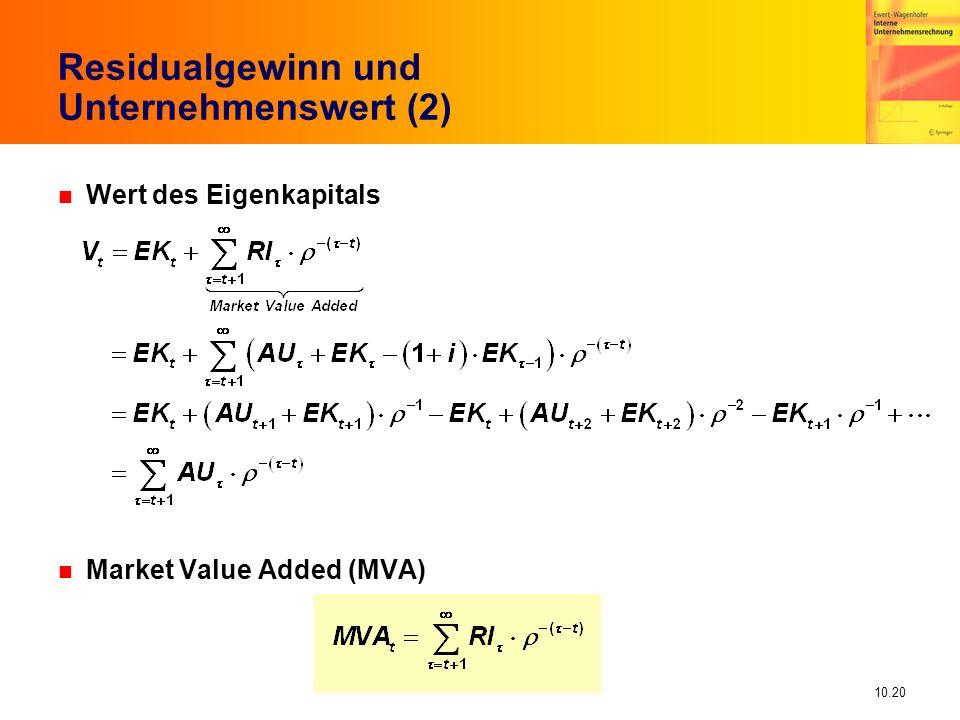 Residualgewinn und Unternehmenswert (2)