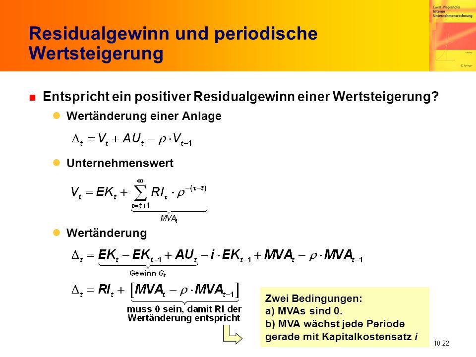 Residualgewinn und periodische Wertsteigerung