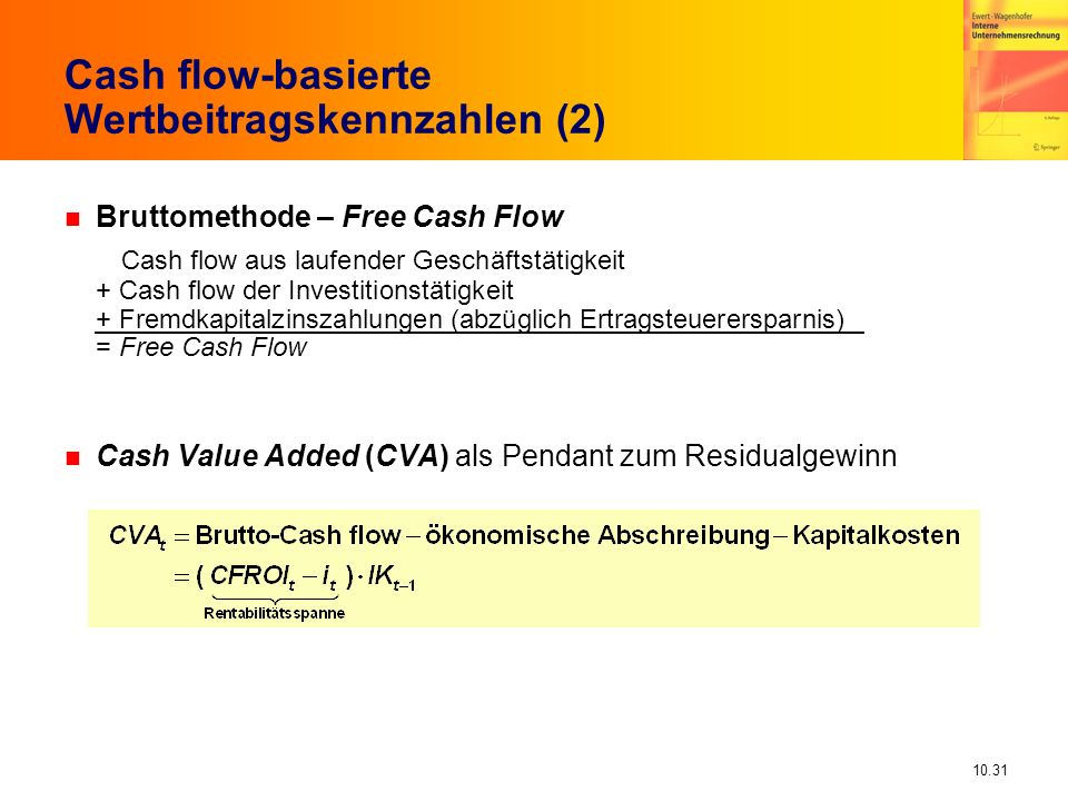 Cash flow-basierte Wertbeitragskennzahlen (2)