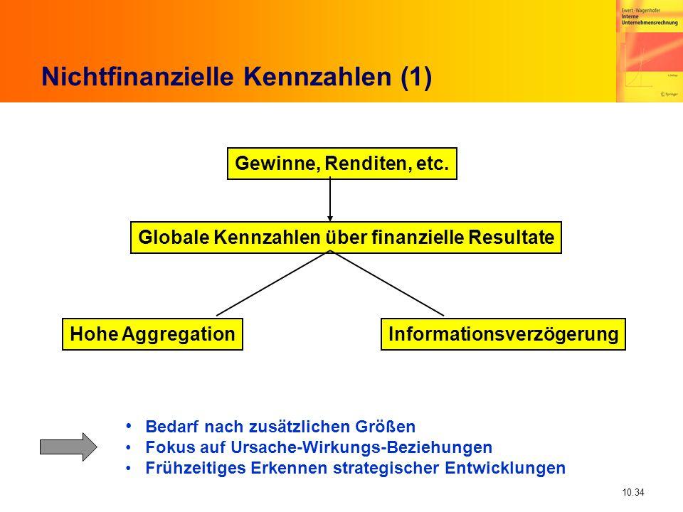 Nichtfinanzielle Kennzahlen (1)