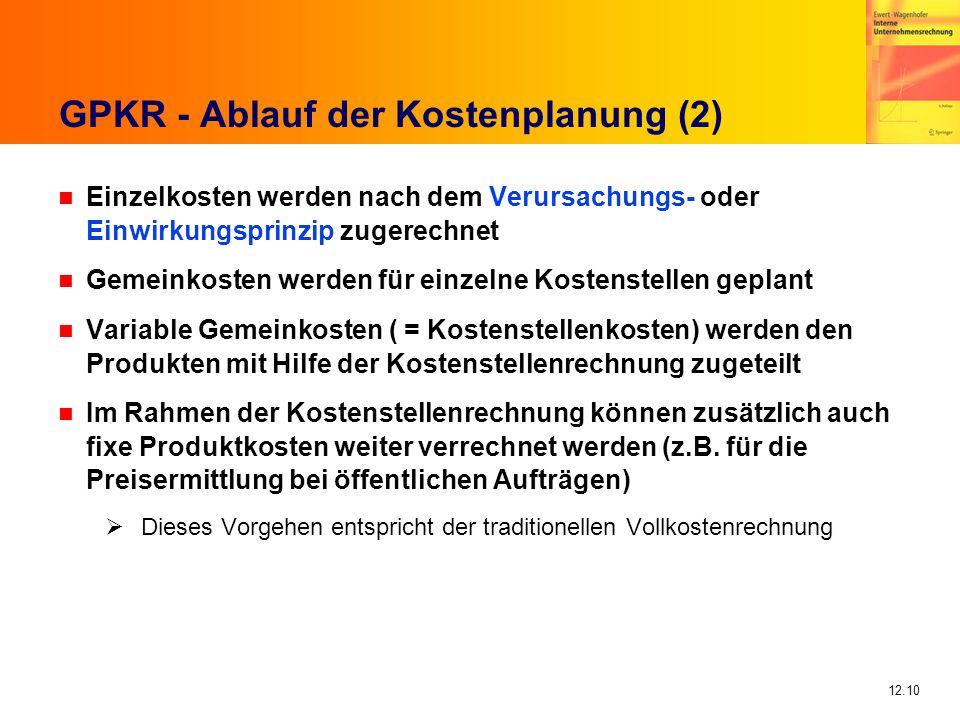 GPKR - Ablauf der Kostenplanung (2)
