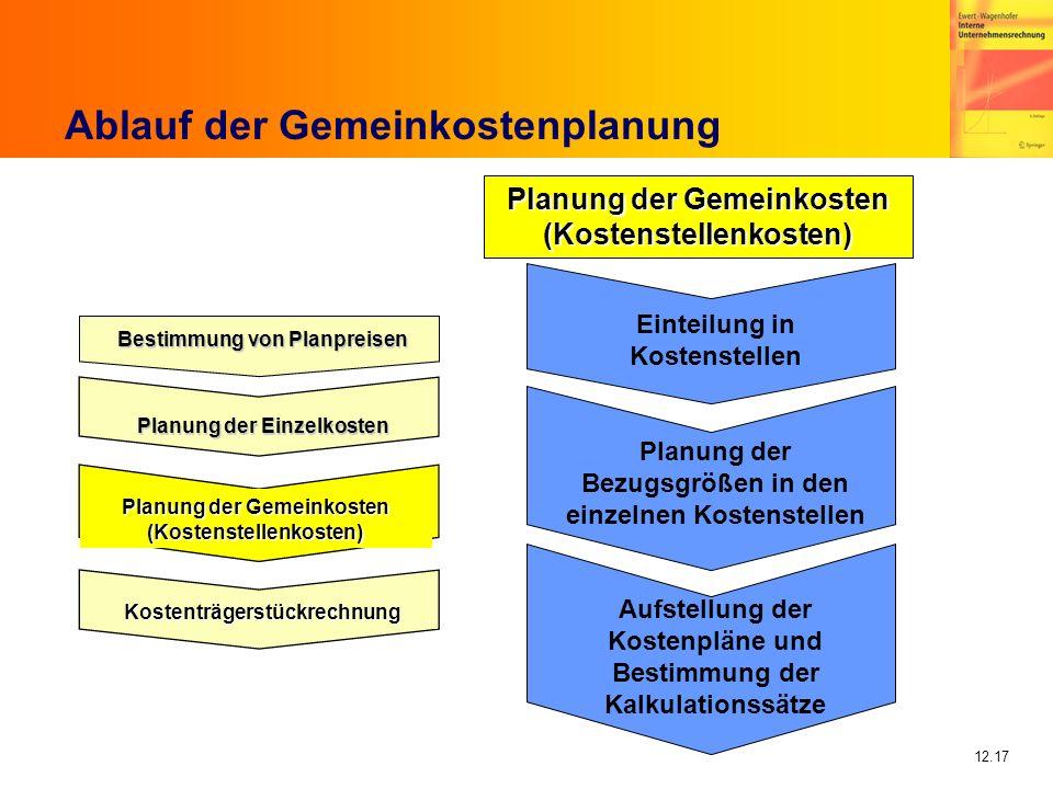 Ablauf der Gemeinkostenplanung
