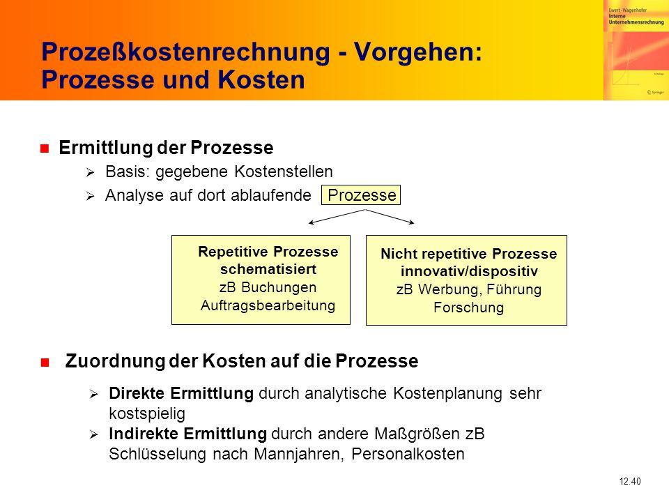 Prozeßkostenrechnung - Vorgehen: Prozesse und Kosten