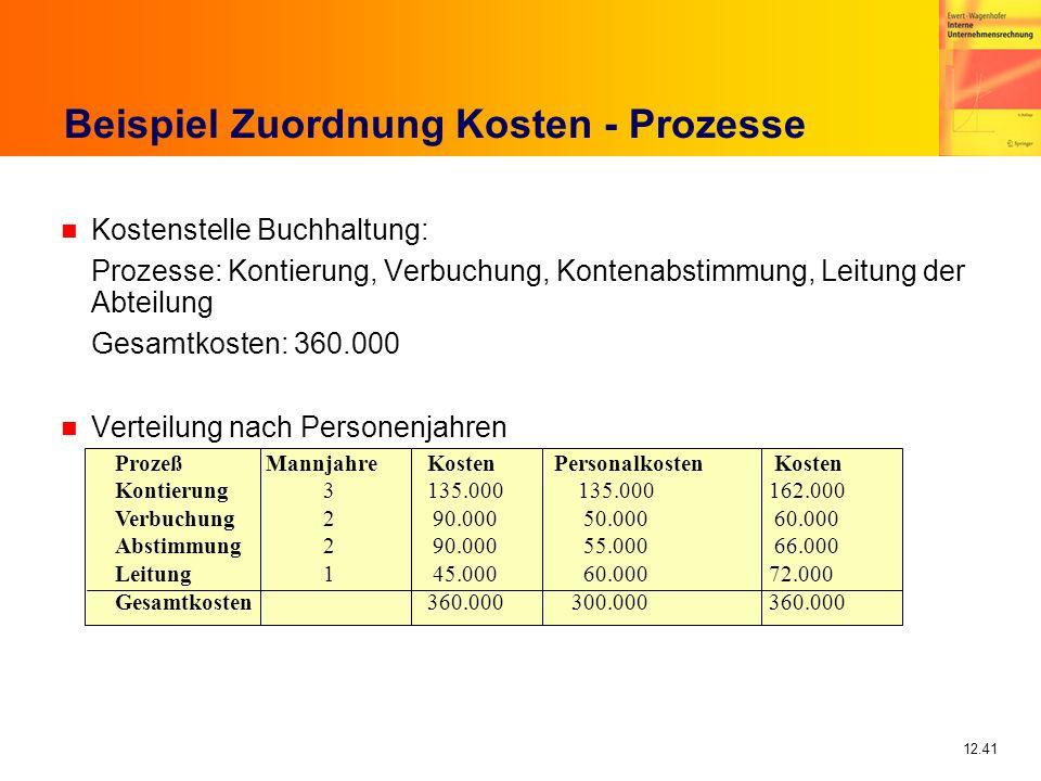 Beispiel Zuordnung Kosten - Prozesse