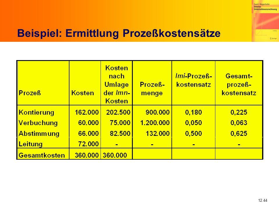 Beispiel: Ermittlung Prozeßkostensätze