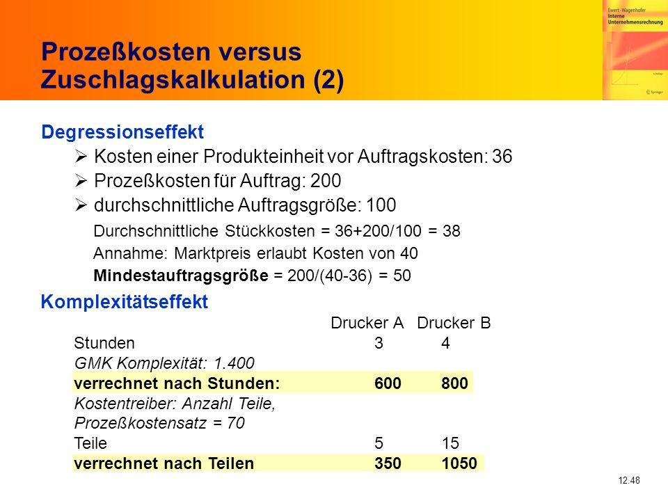 Prozeßkosten versus Zuschlagskalkulation (2)