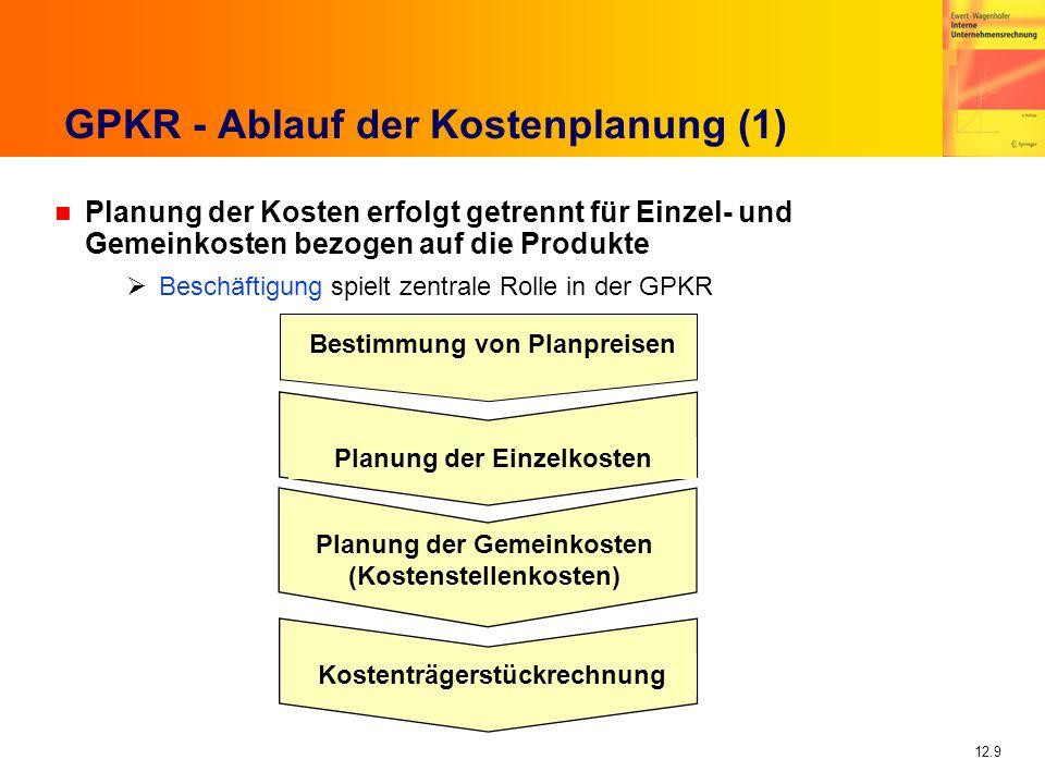 GPKR - Ablauf der Kostenplanung (1)