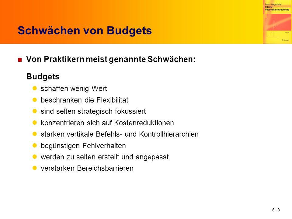 Schwächen von Budgets Von Praktikern meist genannte Schwächen: Budgets