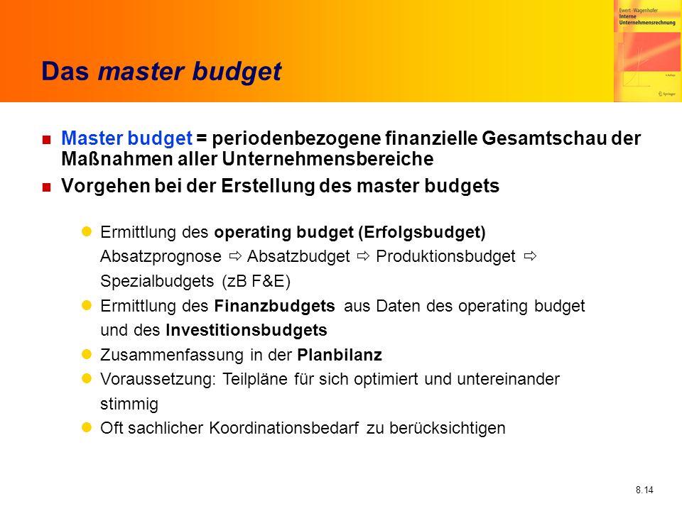 Das master budget Master budget = periodenbezogene finanzielle Gesamtschau der Maßnahmen aller Unternehmensbereiche.