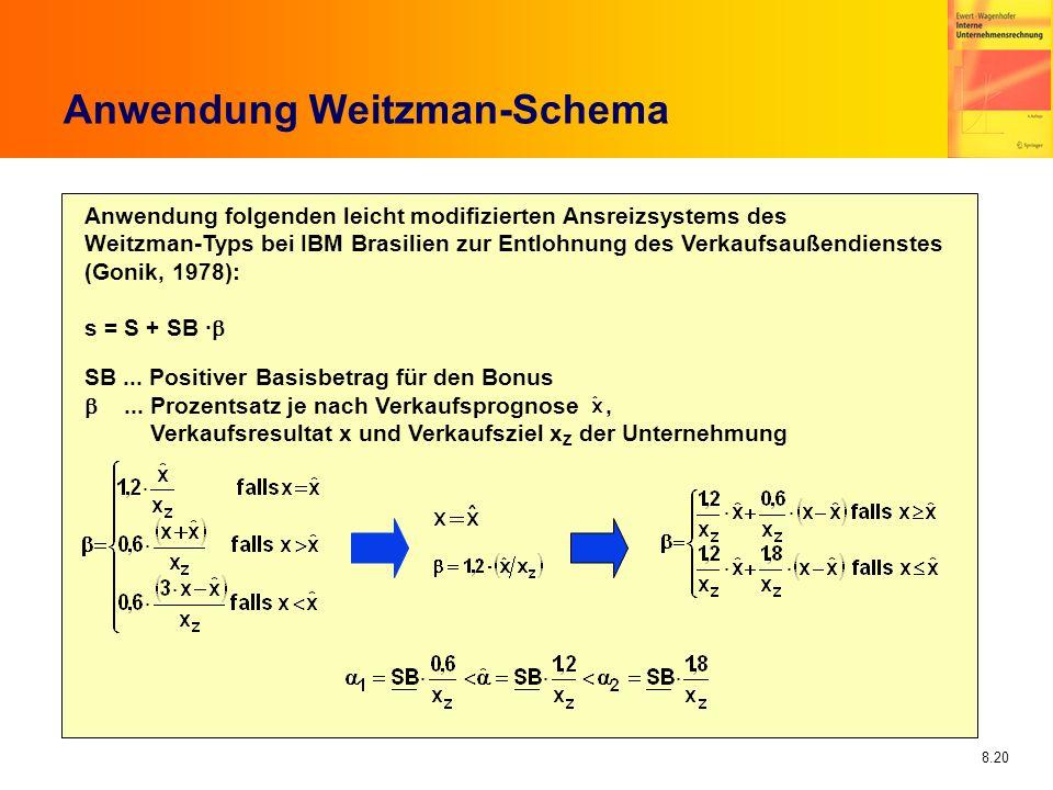 Anwendung Weitzman-Schema