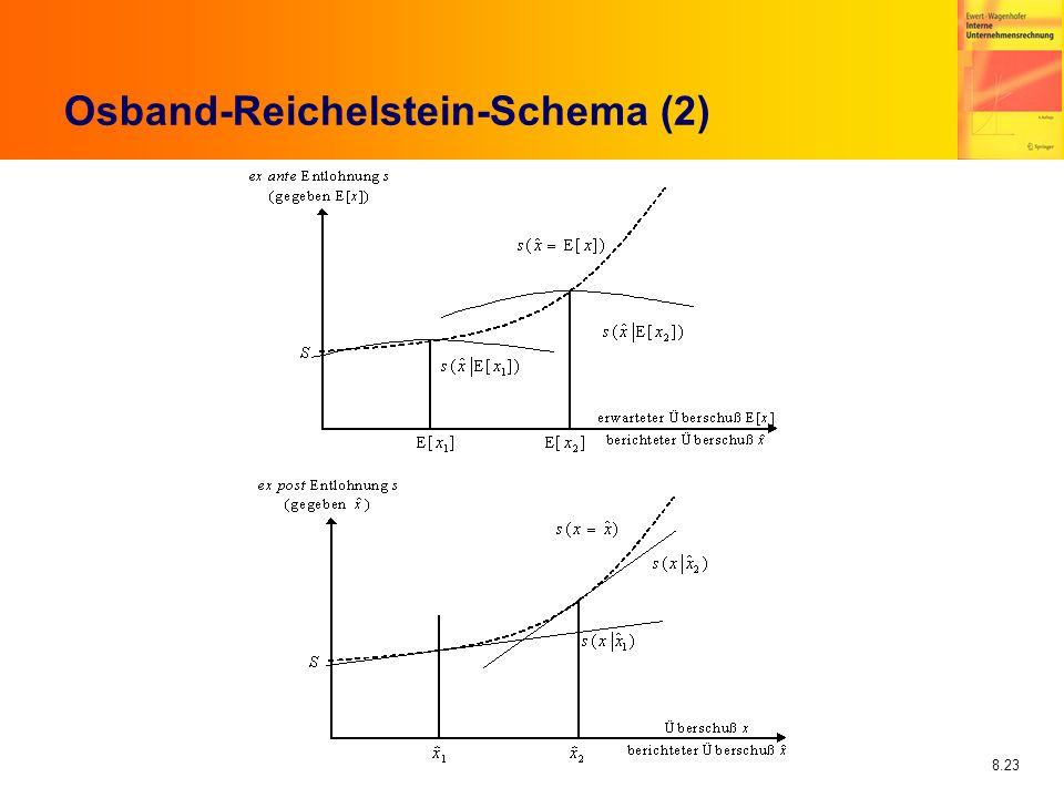 Osband-Reichelstein-Schema (2)