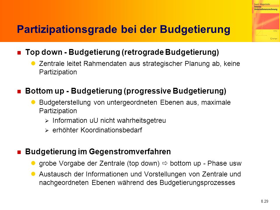 Partizipationsgrade bei der Budgetierung