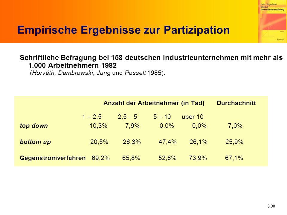 Empirische Ergebnisse zur Partizipation