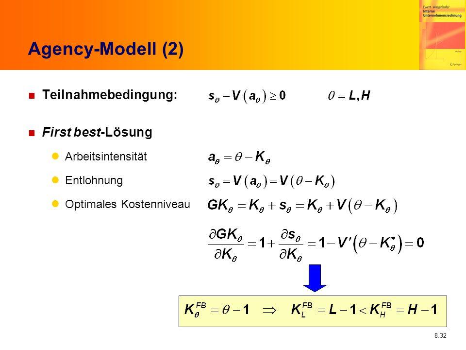 Agency-Modell (2) Teilnahmebedingung: First best-Lösung