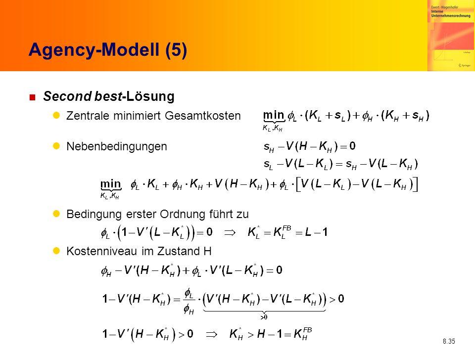 Agency-Modell (5) Second best-Lösung Zentrale minimiert Gesamtkosten