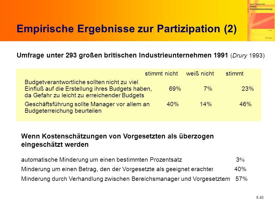 Empirische Ergebnisse zur Partizipation (2)