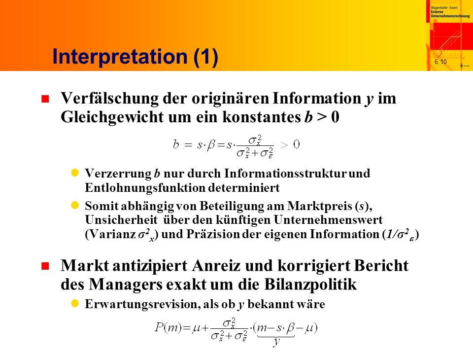 Interpretation (1) Verfälschung der originären Information y im Gleichgewicht um ein konstantes b > 0.