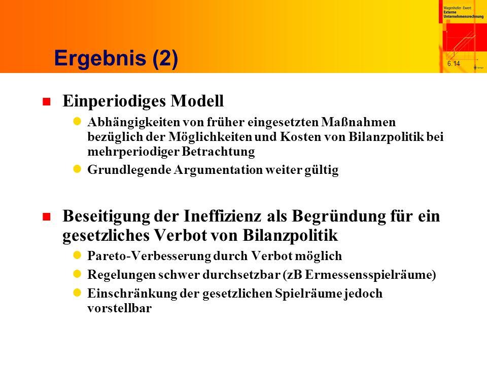 Ergebnis (2) Einperiodiges Modell