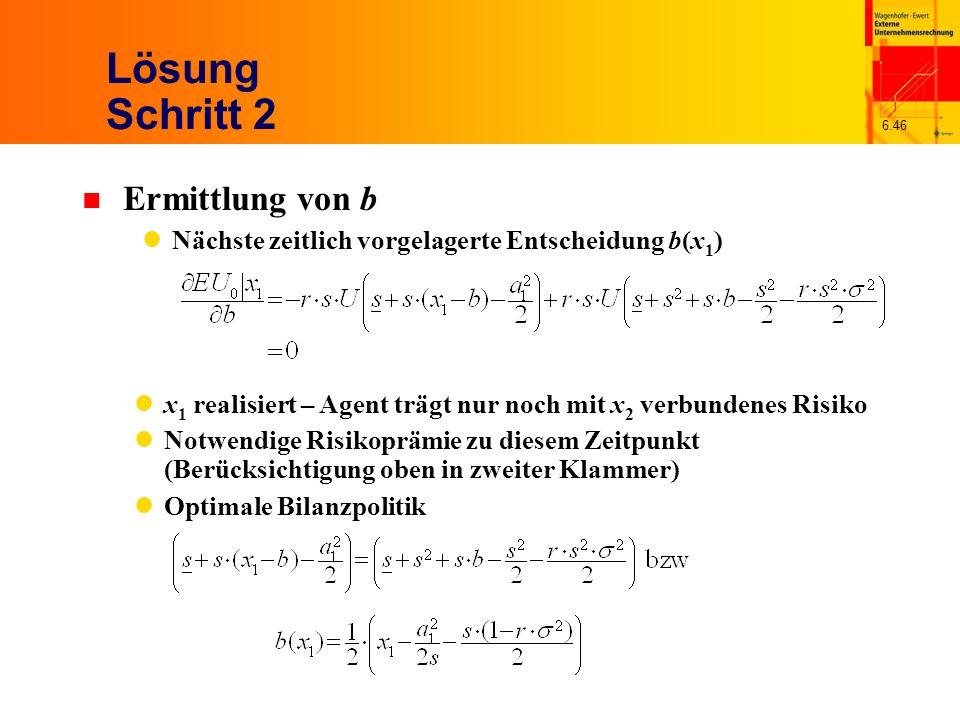 Lösung Schritt 2 Ermittlung von b