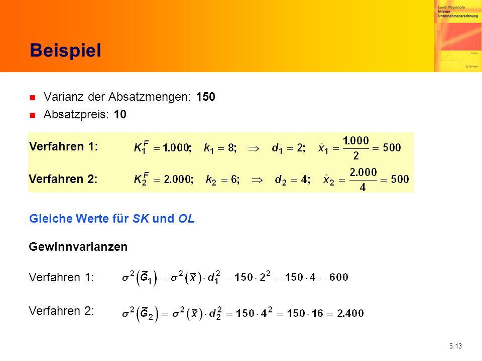 Beispiel Varianz der Absatzmengen: 150 Absatzpreis: 10 Verfahren 1: