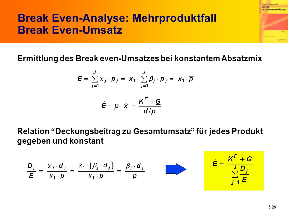 Break Even-Analyse: Mehrproduktfall Break Even-Umsatz