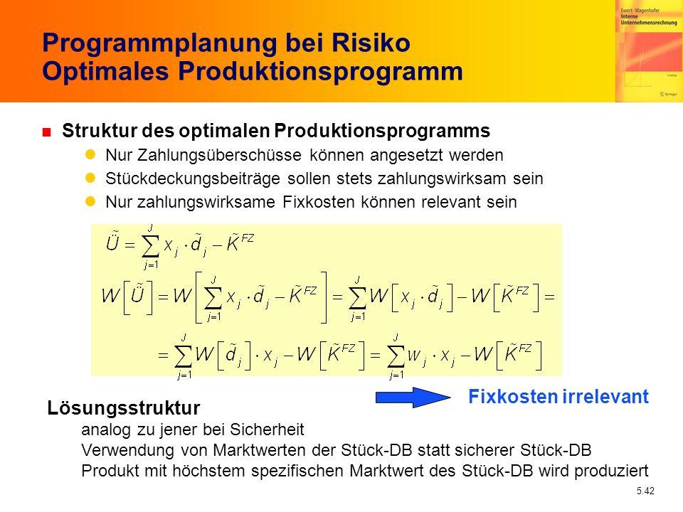 Programmplanung bei Risiko Optimales Produktionsprogramm