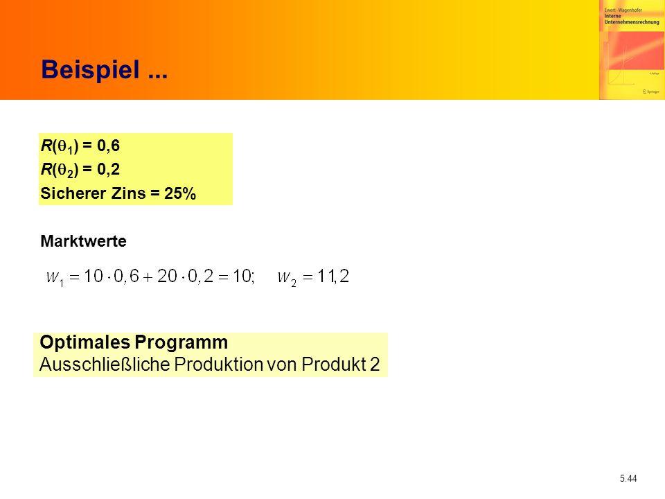 Beispiel ...R(q1) = 0,6.R(q2) = 0,2. Sicherer Zins = 25% Marktwerte.