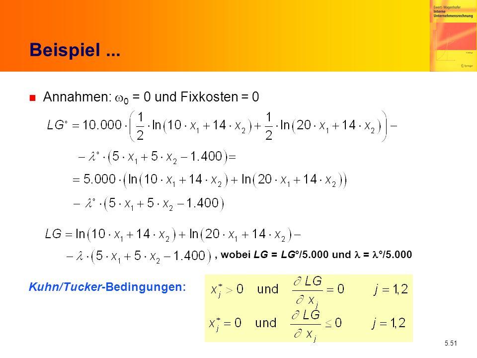 Beispiel ... Annahmen: w0 = 0 und Fixkosten = 0