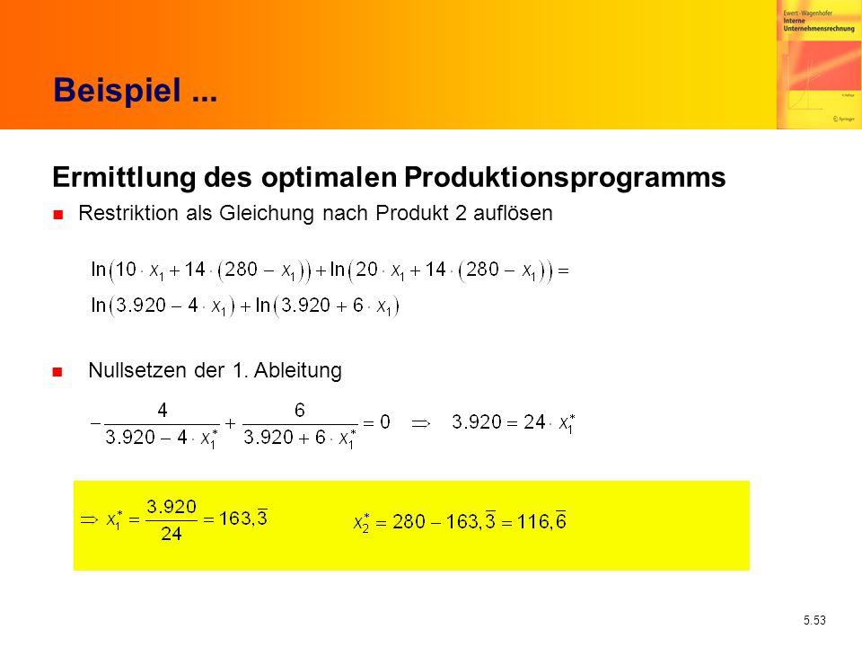 Beispiel ... Ermittlung des optimalen Produktionsprogramms
