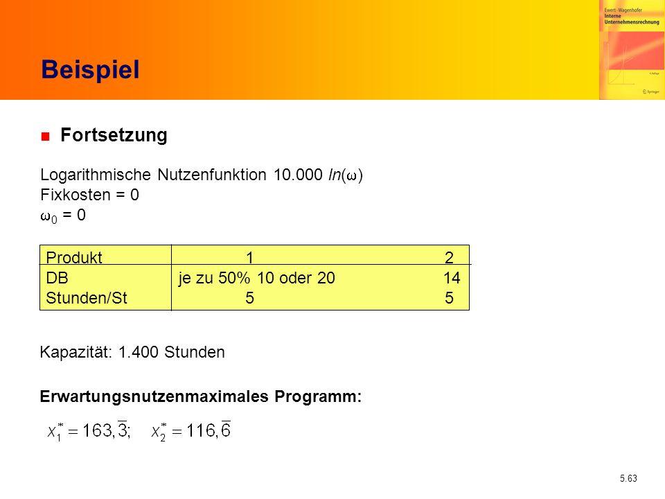 Beispiel Fortsetzung Logarithmische Nutzenfunktion 10.000 ln(w)