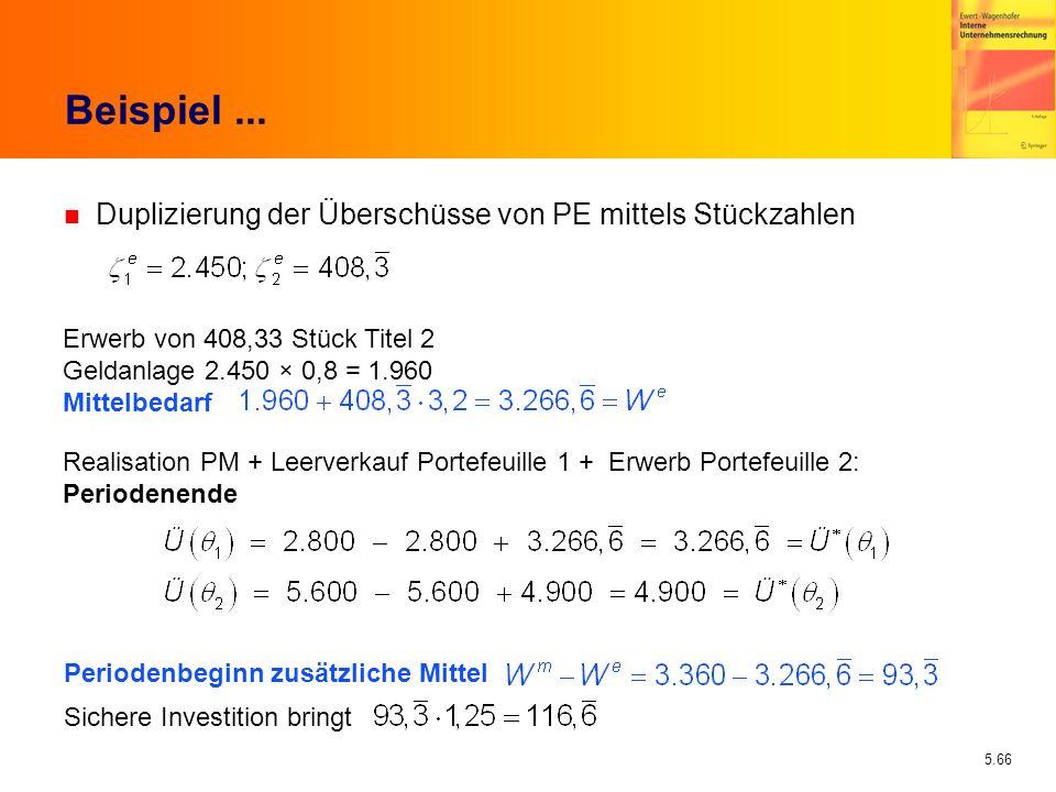 Beispiel ... Duplizierung der Überschüsse von PE mittels Stückzahlen