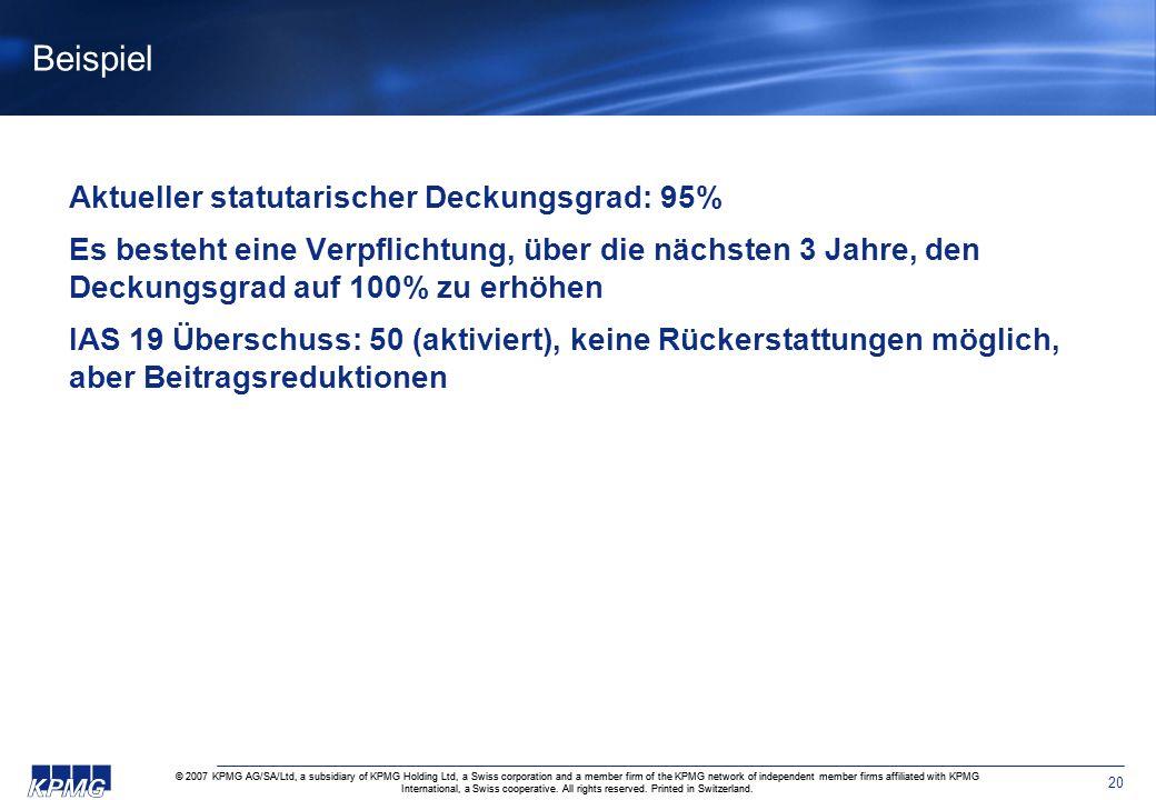 Beispiel Aktueller statutarischer Deckungsgrad: 95%