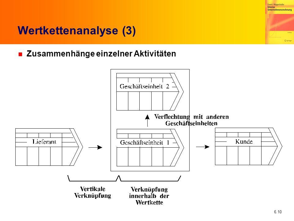 Wertkettenanalyse (3) Zusammenhänge einzelner Aktivitäten