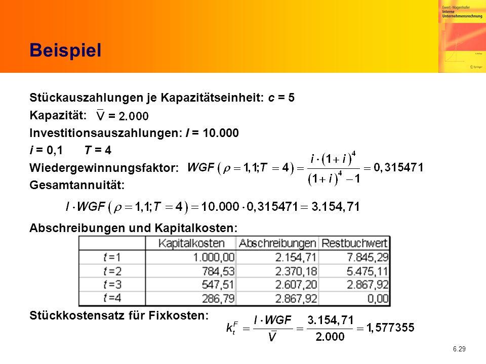 Beispiel Stückauszahlungen je Kapazitätseinheit: c = 5 Kapazität: