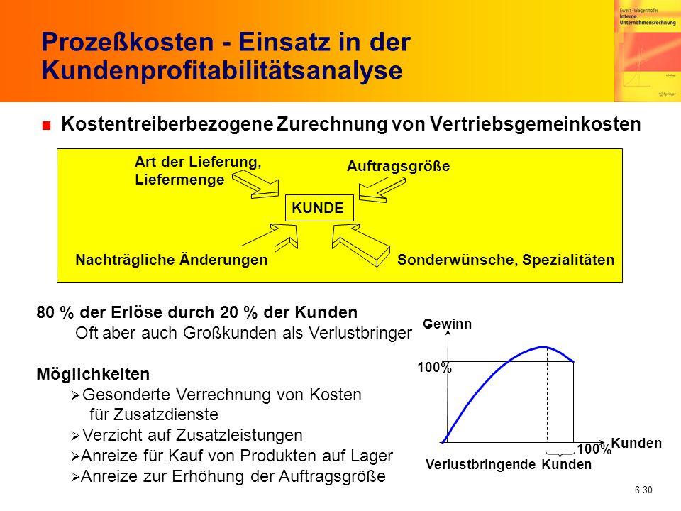 Prozeßkosten - Einsatz in der Kundenprofitabilitätsanalyse