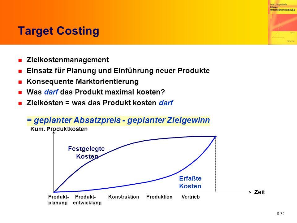 Target Costing Zielkostenmanagement