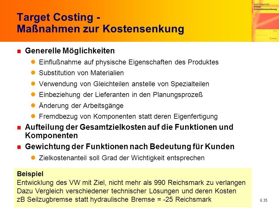 Target Costing - Maßnahmen zur Kostensenkung