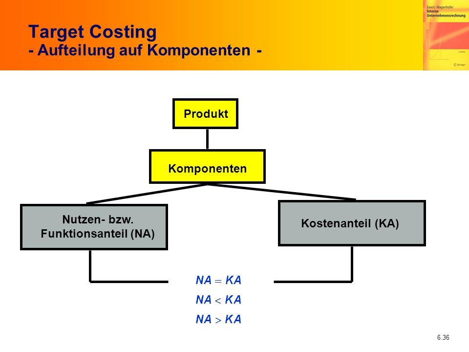 Target Costing - Aufteilung auf Komponenten -