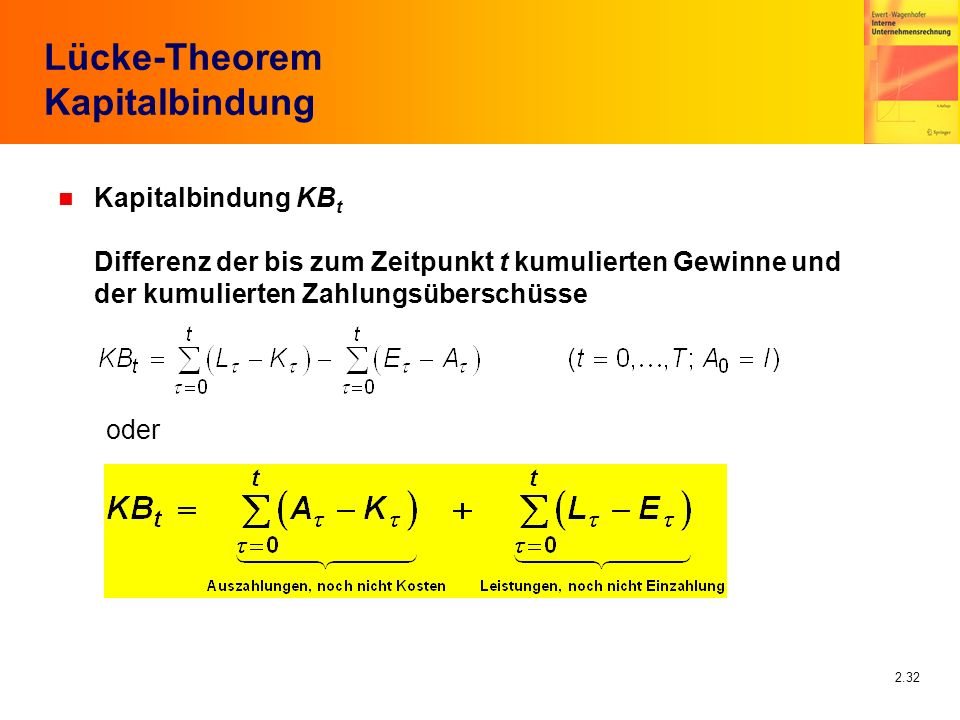 Lücke-Theorem Kapitalbindung
