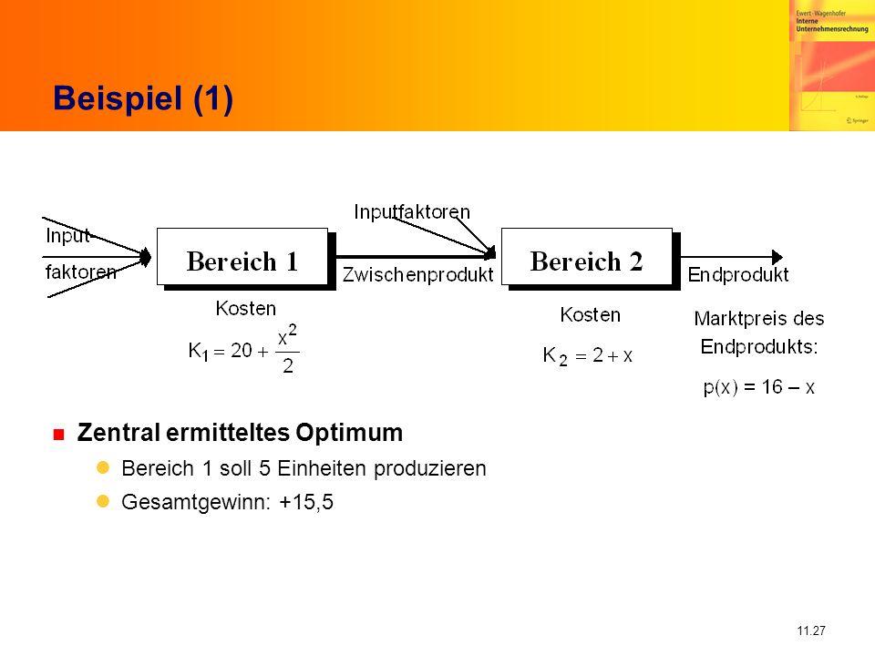 Beispiel (1) Zentral ermitteltes Optimum