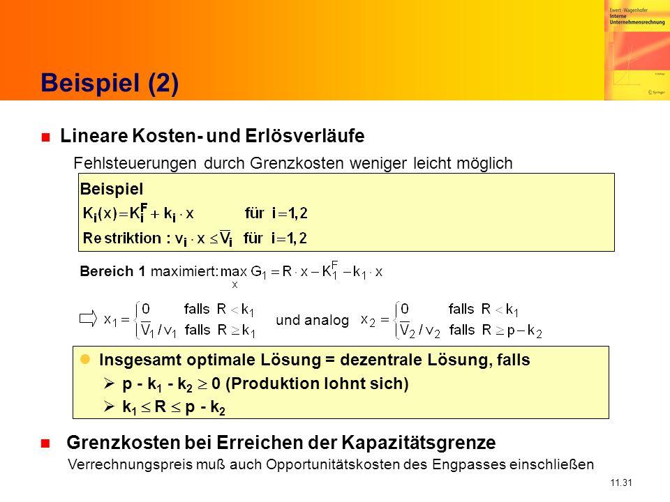 Beispiel (2) Lineare Kosten- und Erlösverläufe