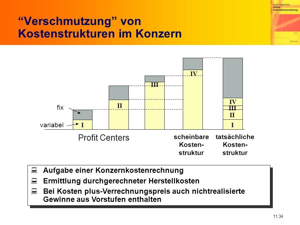 Verschmutzung von Kostenstrukturen im Konzern