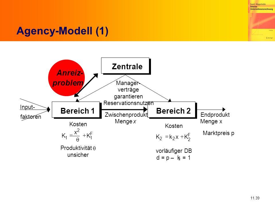 Agency-Modell (1) Bereich 1 Bereich 2 Zentrale Anreiz- problem Input-