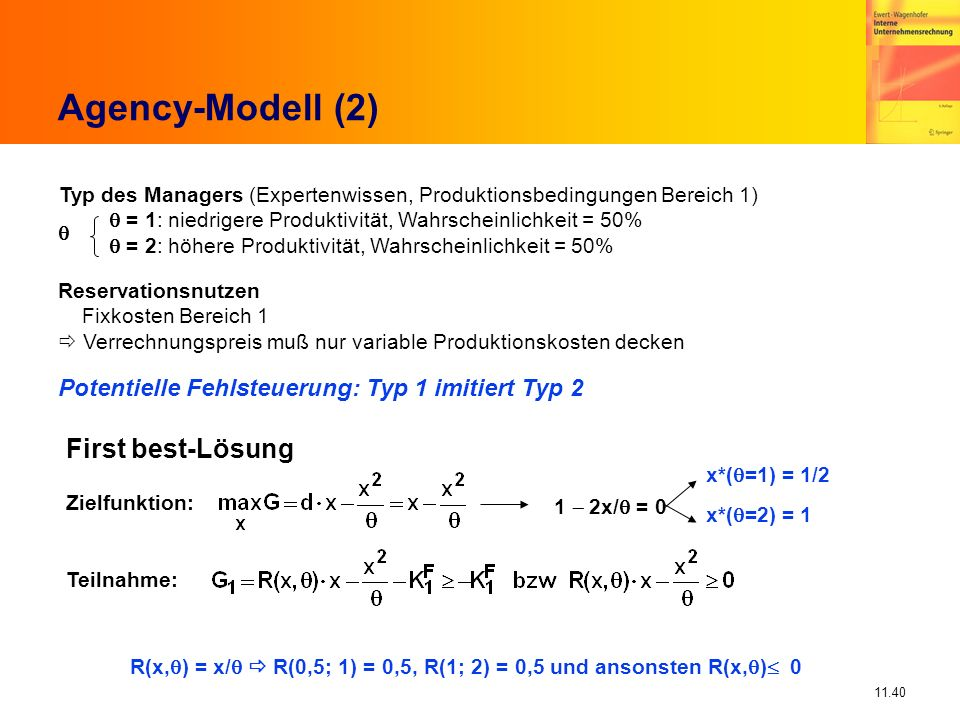 Agency-Modell (2) First best-Lösung