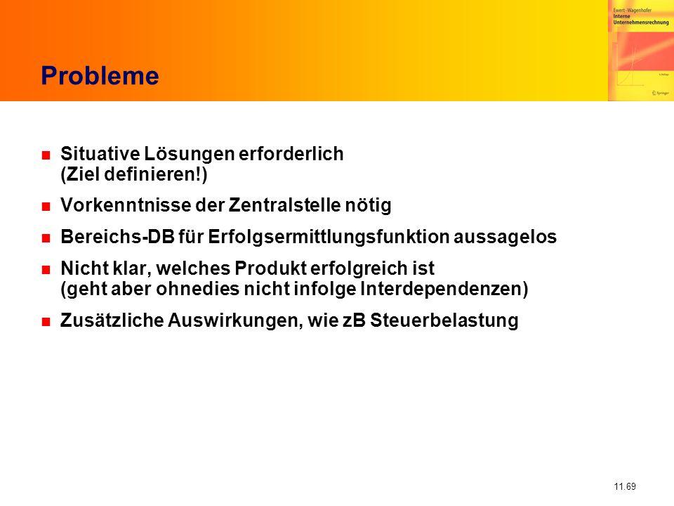 Probleme Situative Lösungen erforderlich (Ziel definieren!)