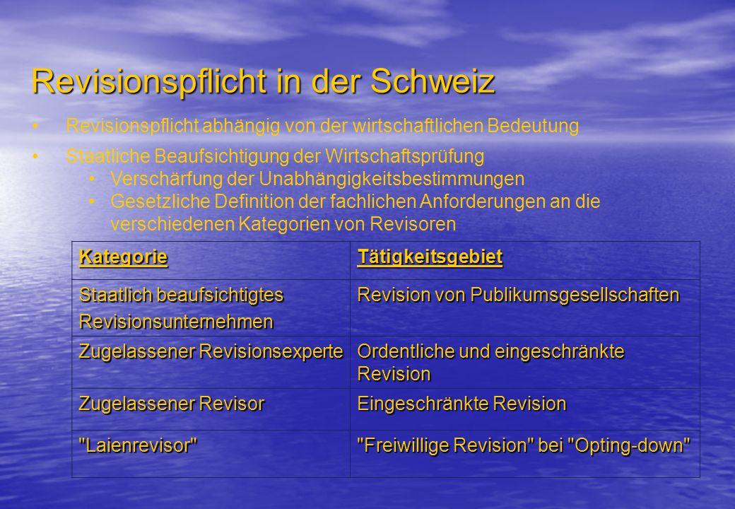 Revisionspflicht in der Schweiz