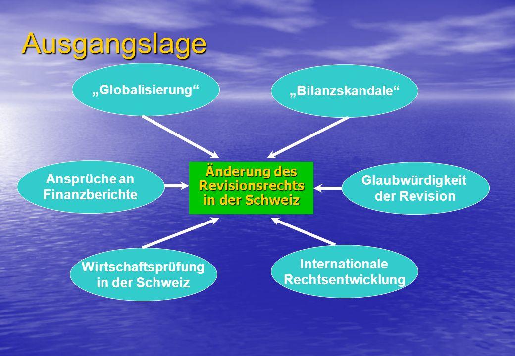 "Ausgangslage ""Globalisierung ""Bilanzskandale"