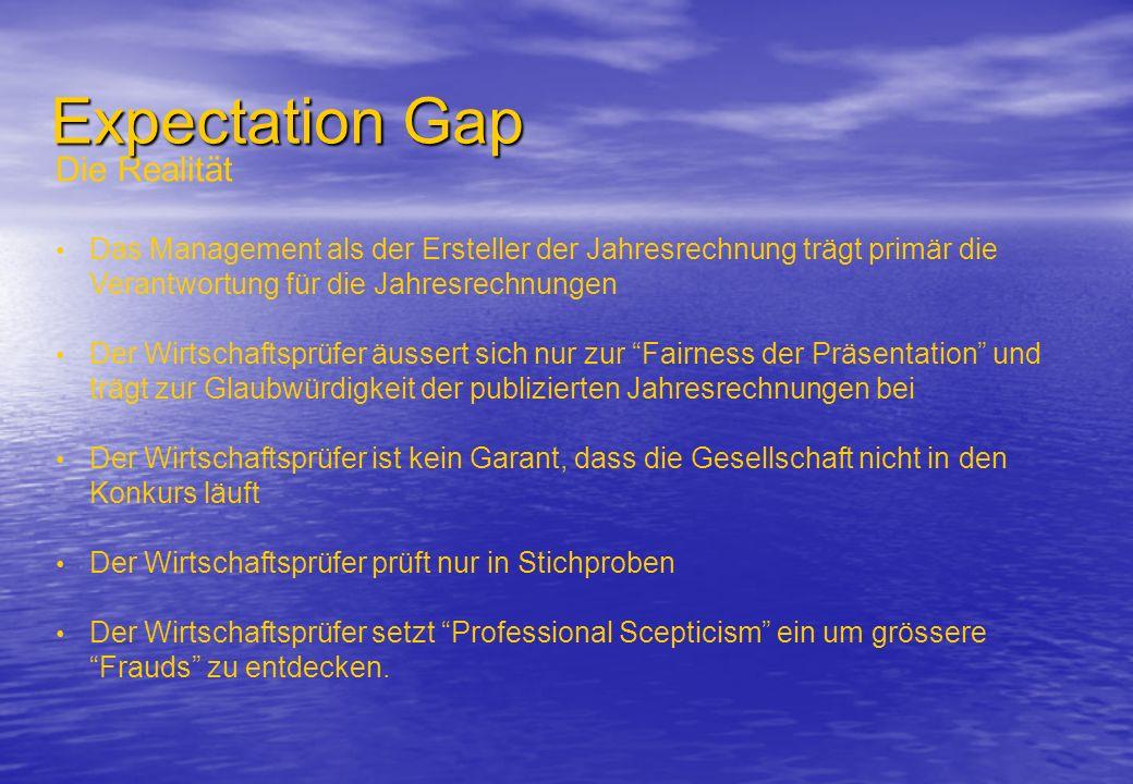 Expectation Gap Die Realität